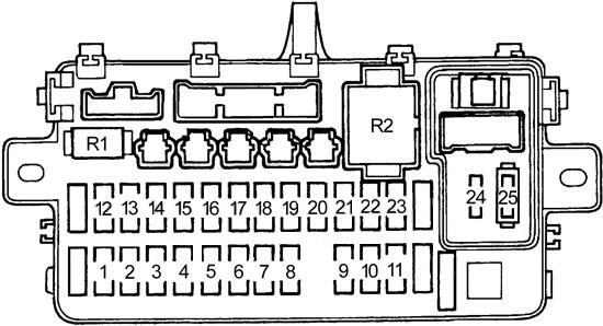 Honda Civic (1992 - 1995) - fuse box diagram ...