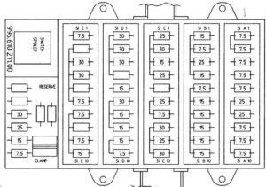 Porsche Boxster (986) (1996 - 2004) - fuse box diagram - Carknowledge.infoCarknowledge.info