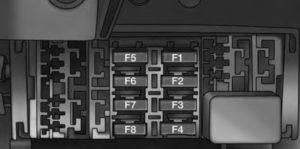 RAM ProMaster City - fuse box - central unit