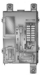 RAM ProMaster City – fuse box – interior