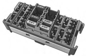 RAM ProMaster - fuse box - front power distribution center