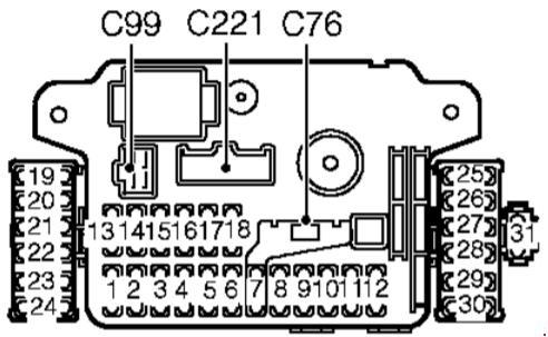 [SCHEMATICS_48YU]  Rover 200 (R3) (1995 - 1999) - fuse box diagram - Carknowledge.info   Rover Fuse Box Diagram      Carknowledge.info