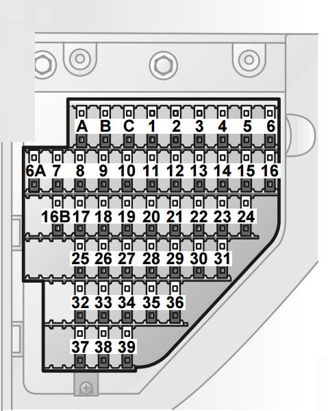 Saab 9-3 (2002) - fuse box diagram - Carknowledge.infoCarknowledge.info