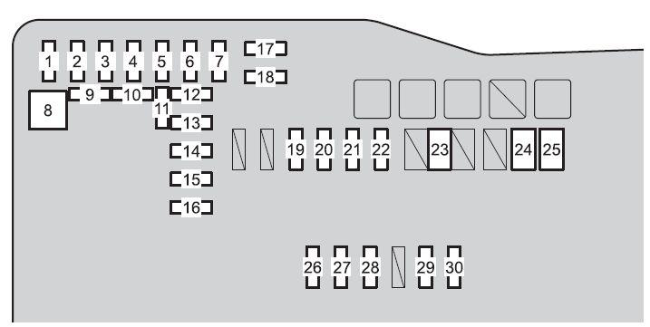 Scion Iq Ev  2013  - Fuse Box Diagram