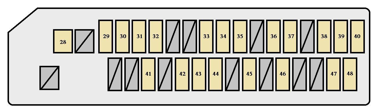 Scion Tc 2004 2010 Fuse Box Diagram Carknowledge