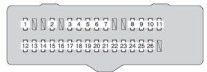 Scion tC mk2 - fuse box - driver side instrument panel