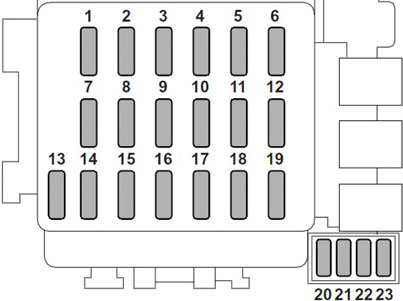 2005 saab 9 3 fuse box diagram saab 9 2x  2005 2006  fuse box diagram carknowledge info  saab 9 2x  2005 2006  fuse box