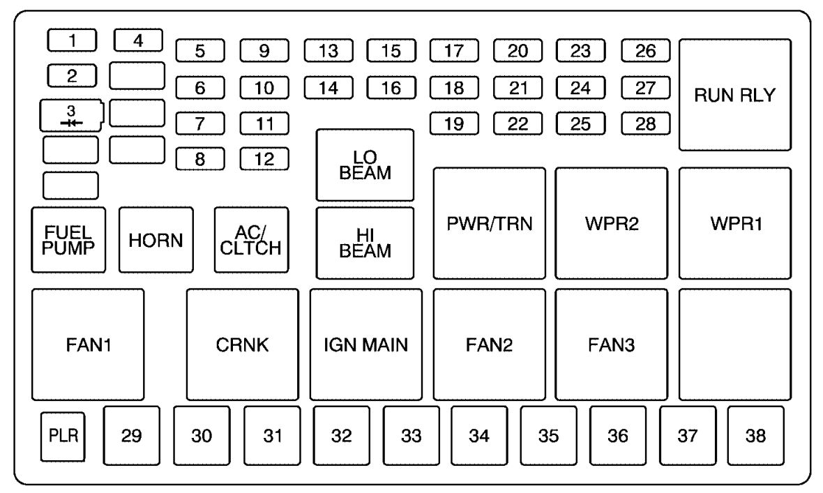 [SCHEMATICS_4NL]  Saturn Relay (2006 - 2007) - fuse box diagram - Carknowledge.info | 2007 Saturn Ion Fuse Box Diagram |  | Carknowledge.info