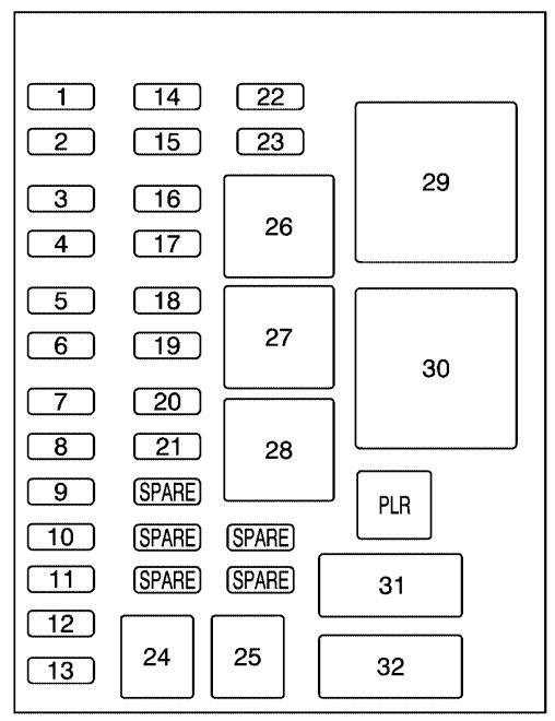 Saturn Relay (2006 - 2007) - fuse box diagram - Carknowledge.info 06 Saturn Ion Fuse Box Carknowledge.info