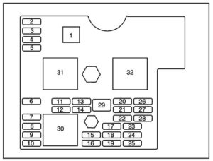 Saturn Sky - fuse box - floor console