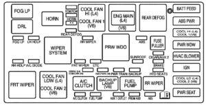 Saturn VUE - fuse box - engine compartment