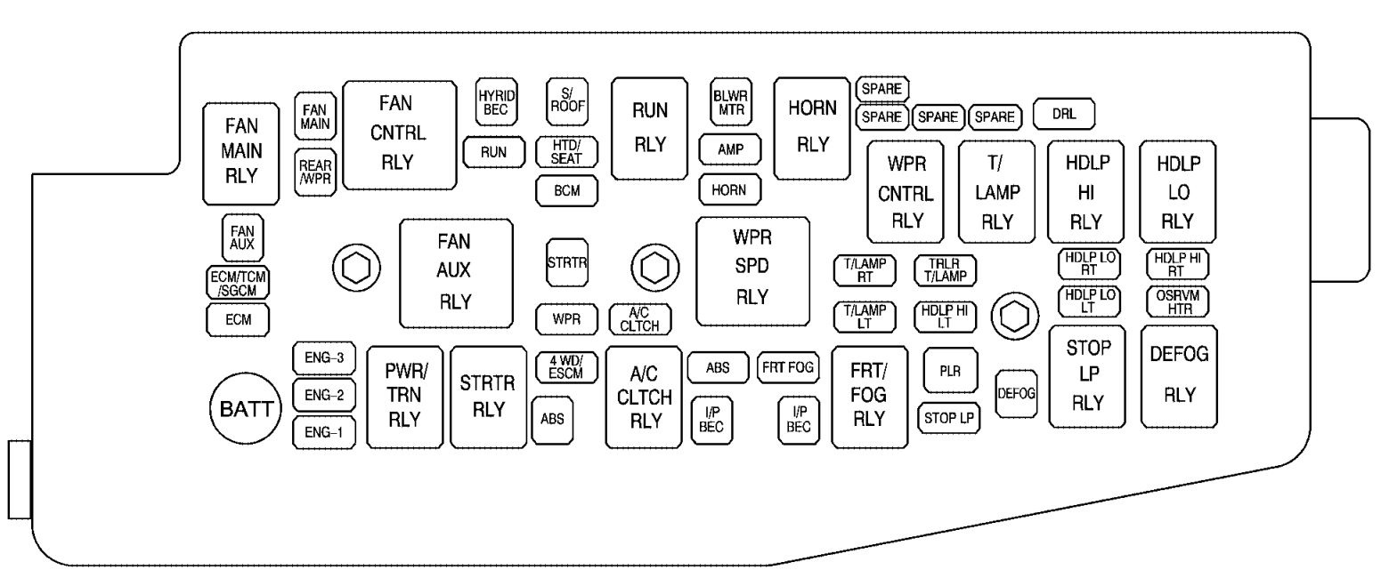 Saturn VUE (2008 - 2010) - fuse box diagram - Carknowledge.infoCarknowledge.info