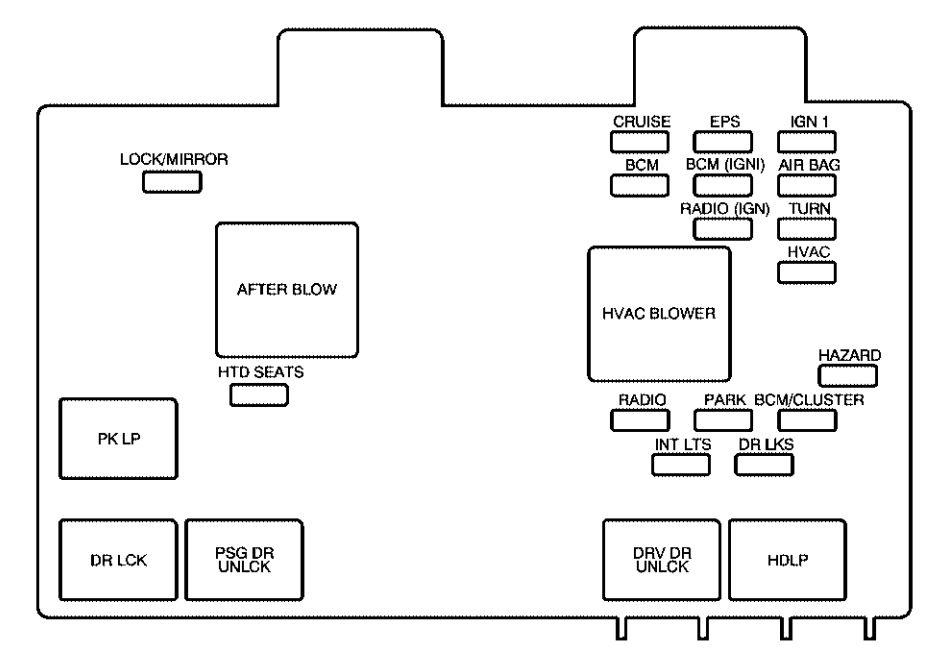 [DIAGRAM_38YU]  Saturn VUE (2005 - 2007) - fuse box diagram - Carknowledge.info | Mazda B2600 Fuse Box Diagram |  | Carknowledge.info