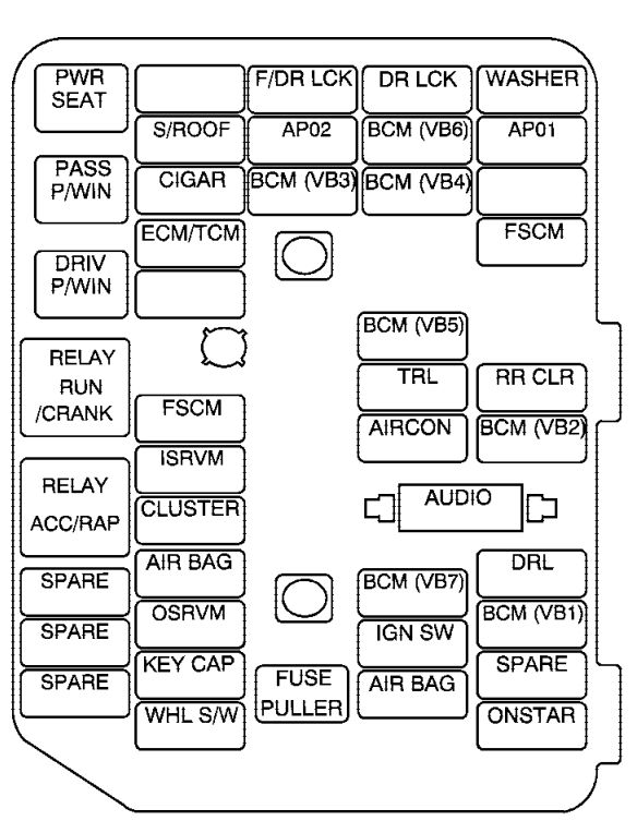 saturn relay fuse box saturn vue  2008 2010  fuse box diagram carknowledge info  saturn vue  2008 2010  fuse box