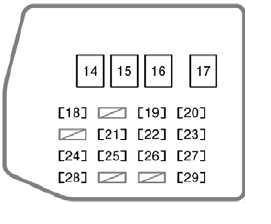 [GJFJ_338]  Scion xA (2004 - 2006) - fuse box diagram - Carknowledge.info | Ford Xb Fuse Box |  | Carknowledge.info