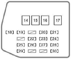 Scion xB - fuse box diagram - engine compartment
