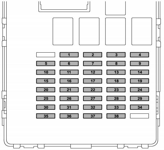 subaru impreza (2017 - 2019) - fuse box diagram - carknowledge.info  carknowledge.info