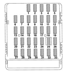 Subaru XV - fuse box - passenger compartment