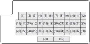 Suzuki Baleno - fuse box diagram - dashboard (with keyless)