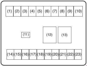 Suzuki Baleno - fuse box diagram - dashboard (without keyless)