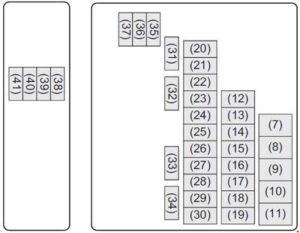 Suzuki Baleno - fuse box diagram - engine compartment