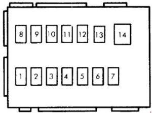 Suzuki Cultus - fuse box diagram - passenger compartment