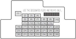 Suzuki S4 S-Cross - fuse box diagram - dashboard