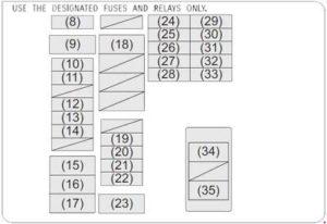 Suzuki S4 S-Cross - fuse box diagram - engine compartment