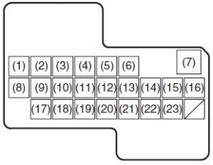 Suzuki SX4 - fuse box diagram - dashboard (SX4)