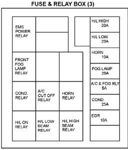 TATA Grande (Dicor) - fuse box diagram - fuse and relay box (3)