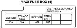 TATA Grande (Dicor) - fuse box diagram - maxi fuse box (4)