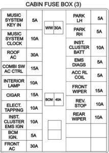 TATA Grande – fuse box diagram – cabin fuse box (3)