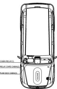 TATA Grande (Turbo) – fuse box diagram – location