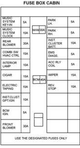 TATA Grande Turbo - fuse box diagram - cabin fuse box
