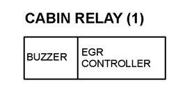 TATA Grande Turbo - fuse box diagram - cabin relay (1)