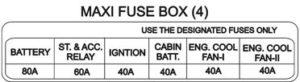 TATA Grande (Turbo) - fuse box diagram - maxi fuse box (4)Engine Compartment Relay Box