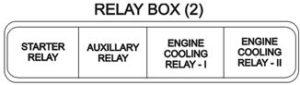 TATA Grande (Turbo) - fuse box diagram - relay box (2)