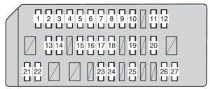 Toyota Auris Hybrid mk1- fuse box - instrument panel