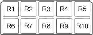 Audi V8 - fuse box diagram - passenger compartment relay box no. 2