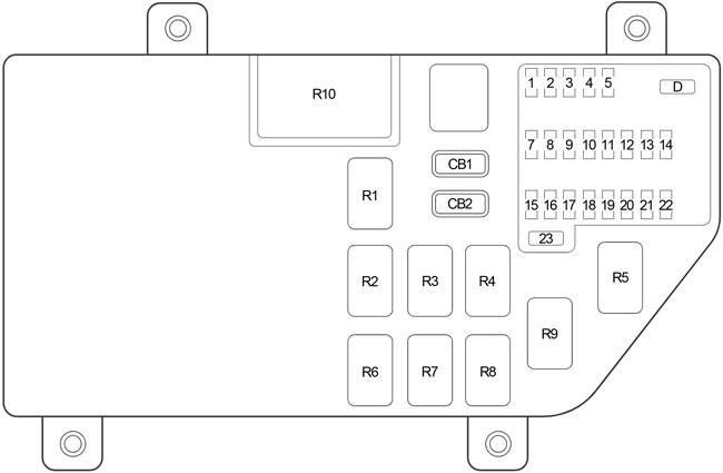 dodge intrepid (1998 - 2004) – fuse box diagram - carknowledge.info  carknowledge.info