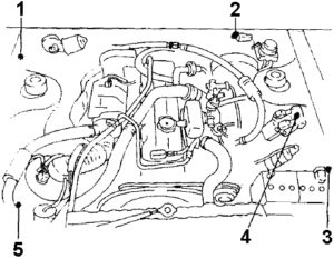 Chrysler Conquest - 1983 - 1989 - fuse box diagram - relay location 2