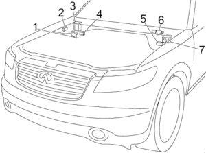 Infiniti FX35 - fuse box diagram - engine compartment