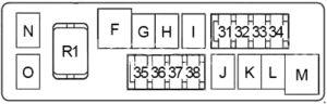 Infiniti QX50 - fuse box diagram - engine compartment box 2
